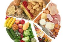 La dieta frazionata